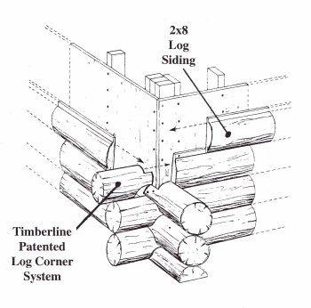 Line drawing of log corner installation